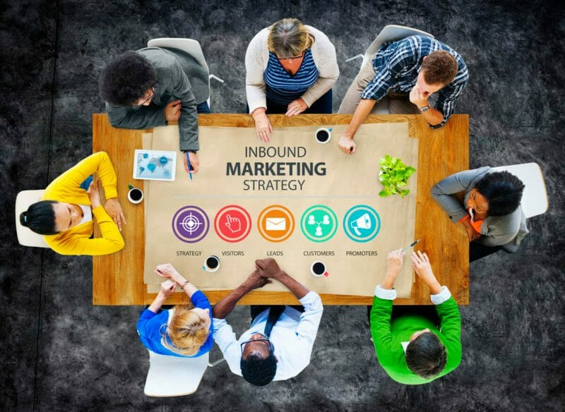 Why is Social Media an Important Part of Inbound Marketing